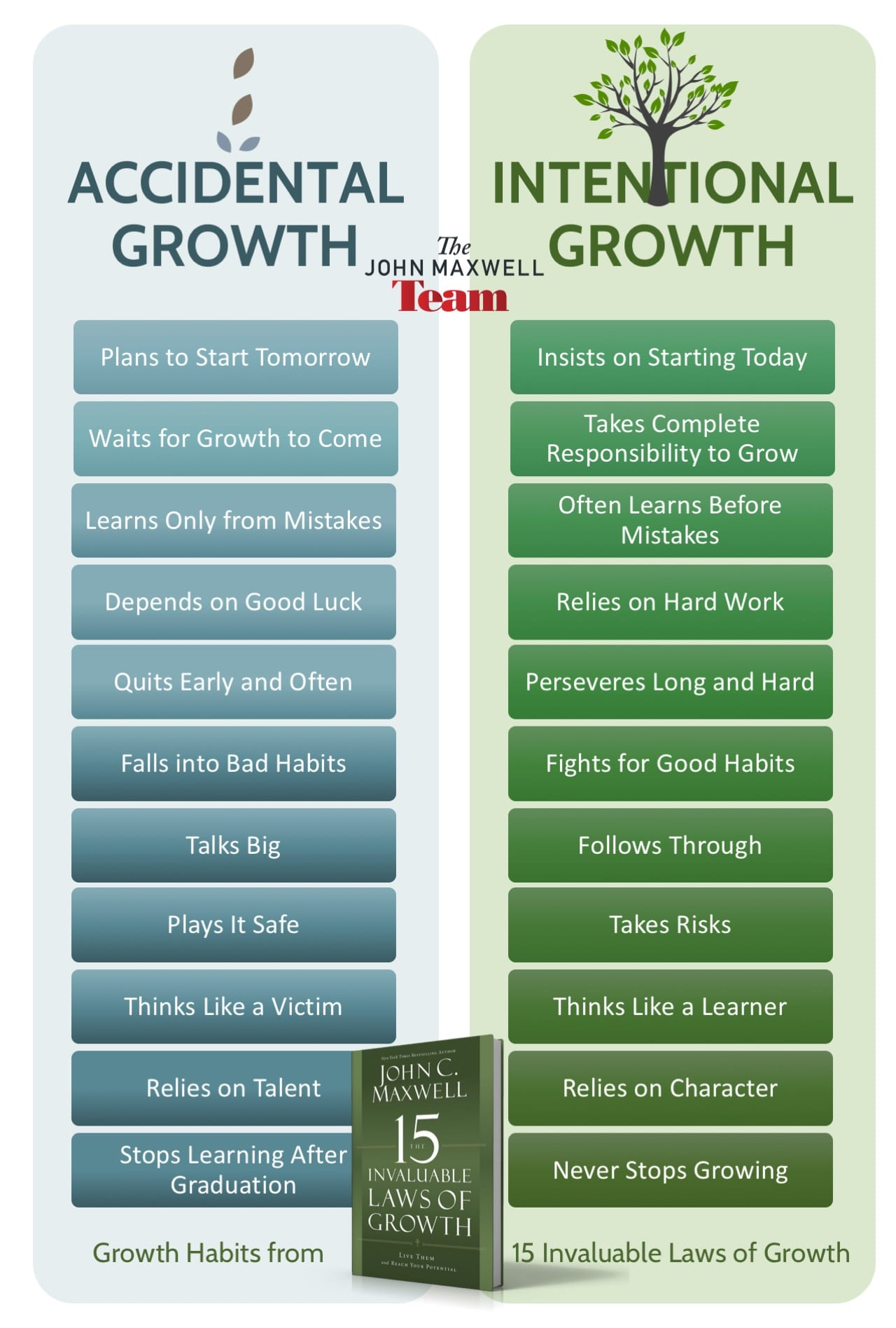 the 15 invaluable laws of growth pdf download